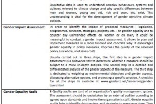 Overview Tools for Gender Analysis