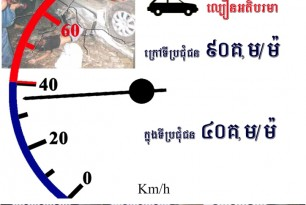 Cambodia Road Safety Materials