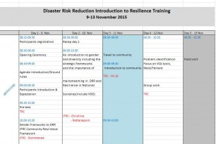 Introduction to Resilience workshop Thailand from 9 – 13 November 2015