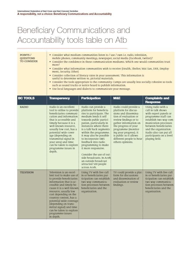International Federation of Red Cross and Red Crescent Societies (n.d.). Beneficiary Communications and Accountability Tools Table on Accountability to Beneficiaries (AtB). International Federation of Red Cross and Red Crescent Societies (pp. 1-3)