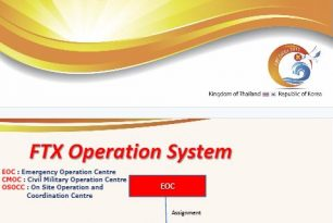 FTX Division Final Planning Briefing – ASEAN