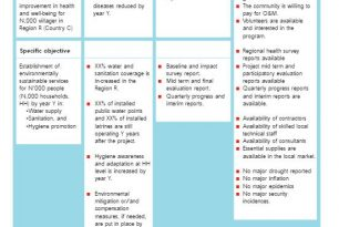 Global Water and Sanitation (GWSI) 2005-2025: Basic Logical Framework – Framework and Understanding