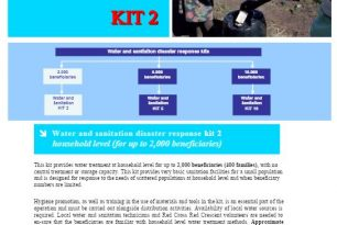 IFRC Sheets for Disaster Response Kits: Kit 2 (for 2,000 beneficiaries) – Guidelines