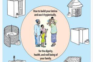 A Practical Guide for Building a Simple Pit Latrine – Sanitation