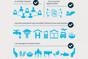 Resilience Infographic 4: A resilient community