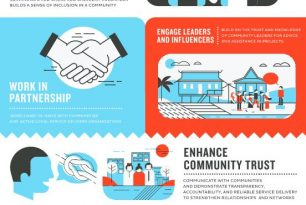 Series 4 – How National Societies can help nurture social capital