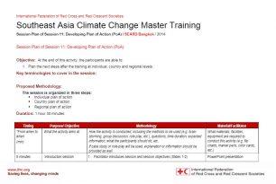 Session plan – Session 14 – Climate change adaptation training kit 2016