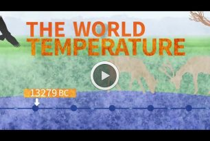 Video: World could be 4 degrees hotter by the end of this century