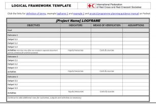 Logical Framework Template – Community Based Health and First Aid (CBHFA)