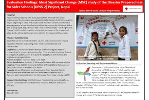 Most Significant Change [brief] – Disaster Preparedness for Safer Schools Project, Nepal