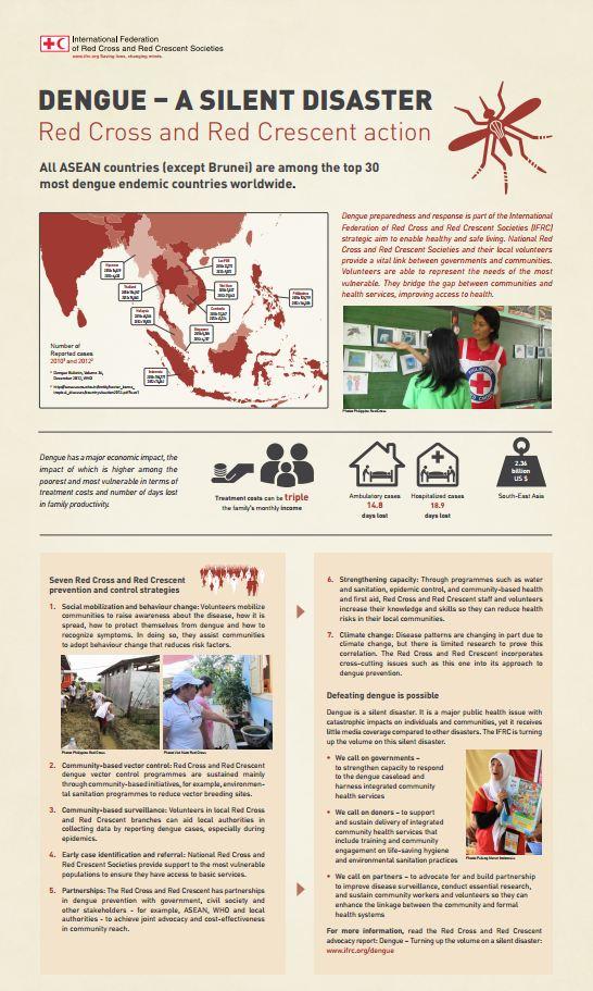 Dengue - a silent disaster poster - Epidemic Control for Volunteers (ECV)
