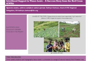 Cruz Vermelha de Timor-Leste – Recovery and Risk Reduction through Livelihood Support – Stories from the Field