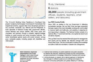 Building Urban Resilience – Lao profile