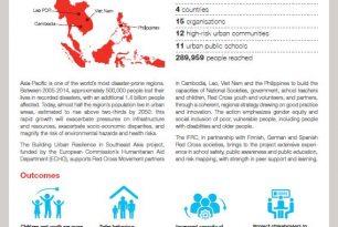 Building Urban Resilience – Regional profile
