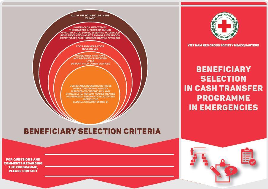 cash-transfer-programme-brochure-eng
