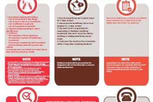 Cash Transfer Programme in Disasters – Beneficiary Selection (Poster)
