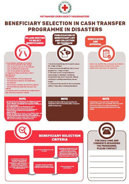 cash-transfer-programme-poster-eng