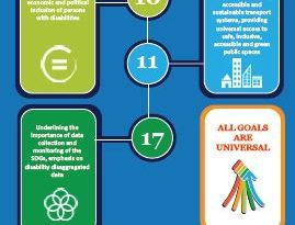 Disability-inclusive Sustainable Development Goals