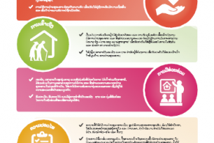 Poster by Lao Red Cross – Minimum Standard in Disasters for Men and Women and Challenges: Health (in Lao language)