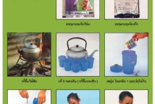How to prepare rehydration salts poster in Lao language