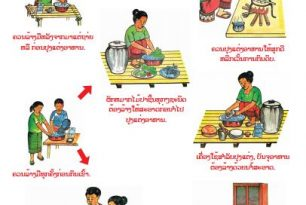 Safe eating: Cleanliness and food hygiene poster in Lao language