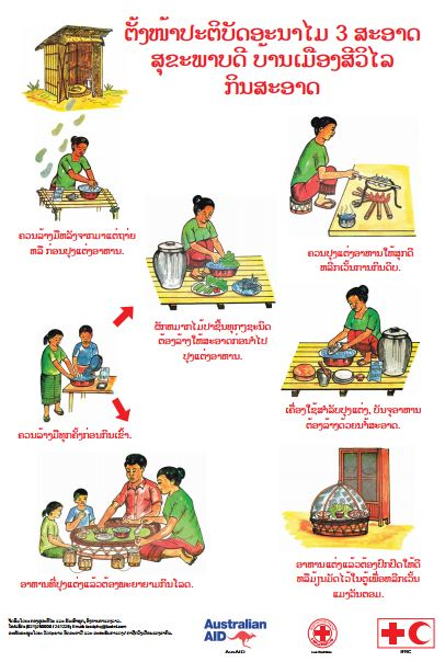 Cooking Disaster Story >> Safe eating: Cleanliness and food hygiene poster in Lao language | Resilience Library