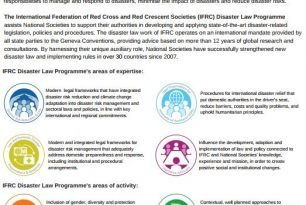 IFRC Asia Pacific Disaster Law Programme – Indonesia Overview
