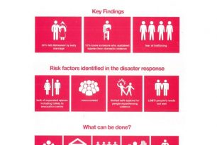 The Responsibility To Prevent and Respond to Sexual and Gender-Based Violence in Disasters and Crises-Philippines