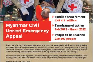EA Appeal Myanmar Civil Unrest