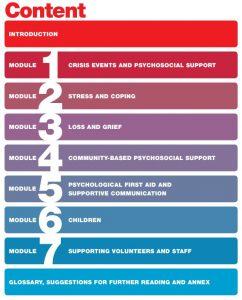pss-cbps-manual-participant-book-content