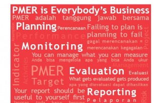 PMI PMER (Planning, Monitoring, Evaluation and Reporting) Reference Book