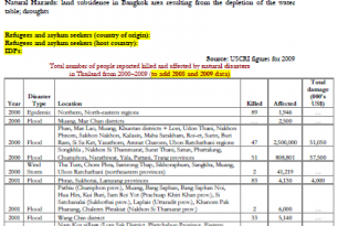 country analysis thailand The world bank group's thailand systematic country  which reviews recent economic developments and provides an independent analysis of the near- and medium-term.