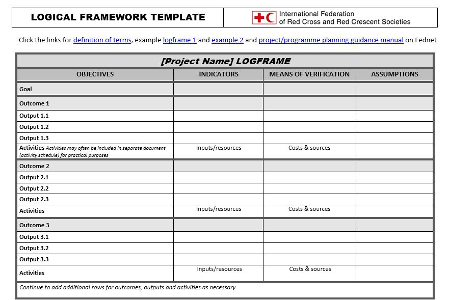 Logical Framework Template – Planning Monitoring Evaluation