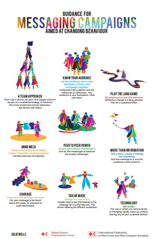 Messaging campaigns guidance – poster – Humanitarian ...