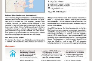 Building Urban Resilience – Viet Nam profile