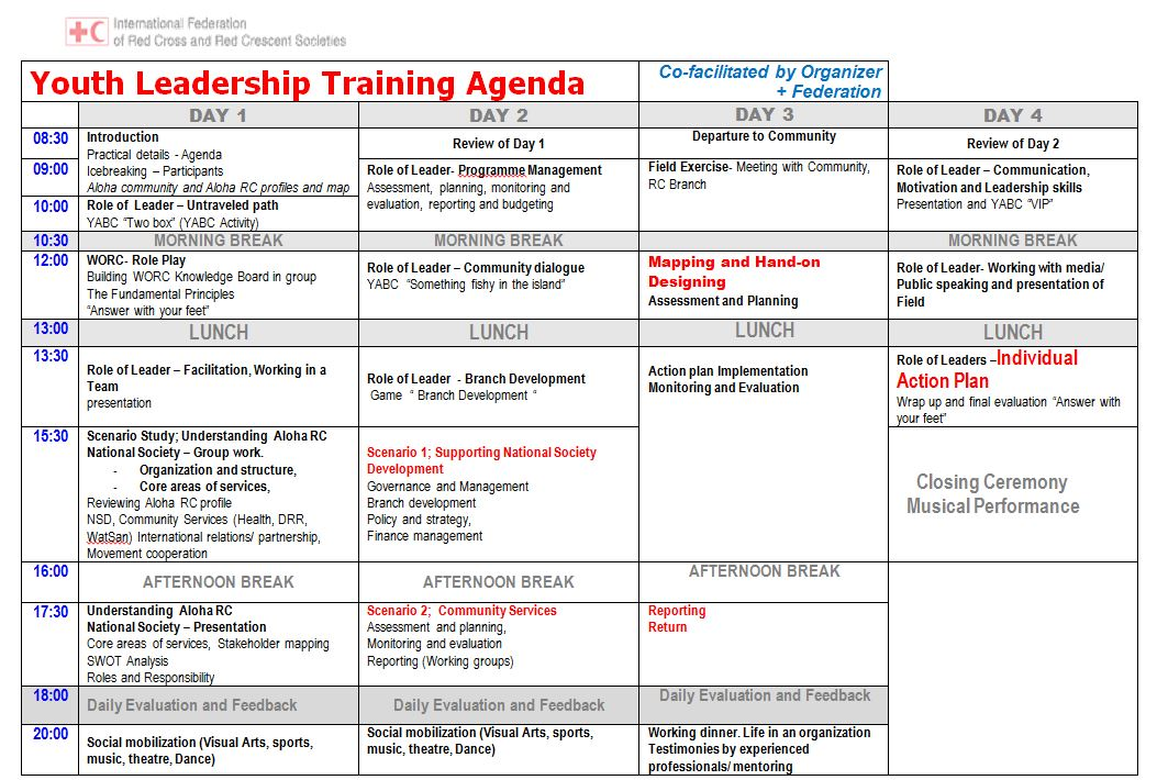 youth leadership training agenda resilience library