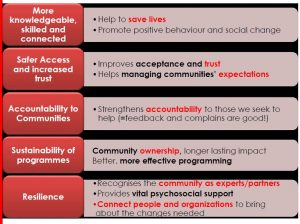 community-engagement-and-accountability-graph2