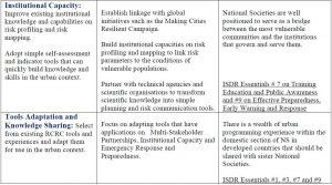 emi-research-recommendation-table2