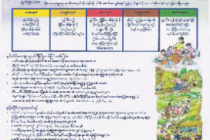 Information, Education and Communication Advisory Note in Burmese