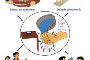 Hand washing poster in Lao language