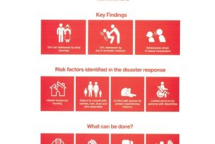 The Responsibility To Prevent and Respond to Sexual and Gender-Based Violence in Disasters and Crises-Indonesia
